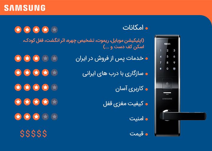 قفل الکترونیکی سامسونگ Samsung