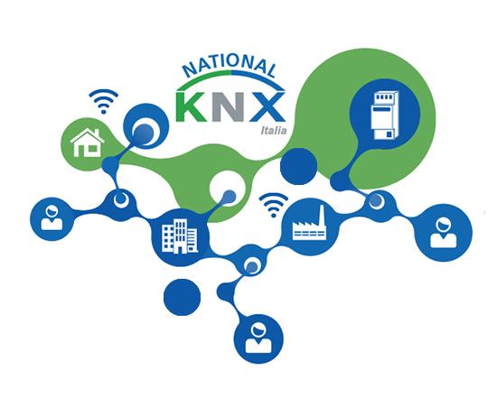 سیستم های هوشمند KNX