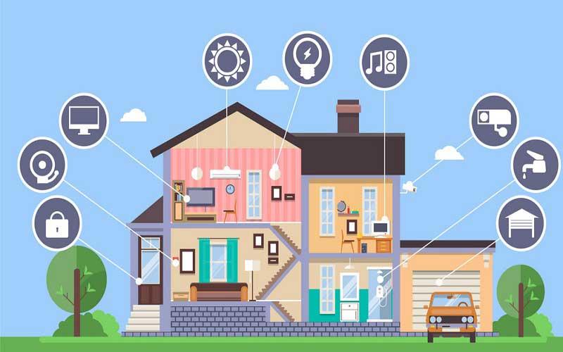 زیرساخت های خانه هوشمند
